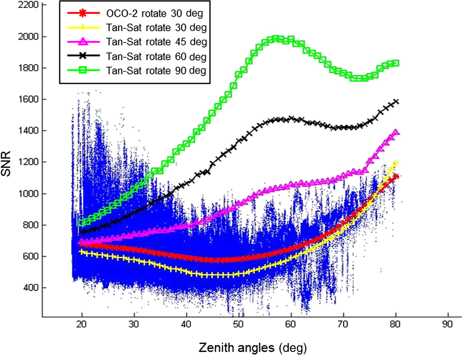 Development and characterization of carbon observing satellite jars102024003f011g pooptronica