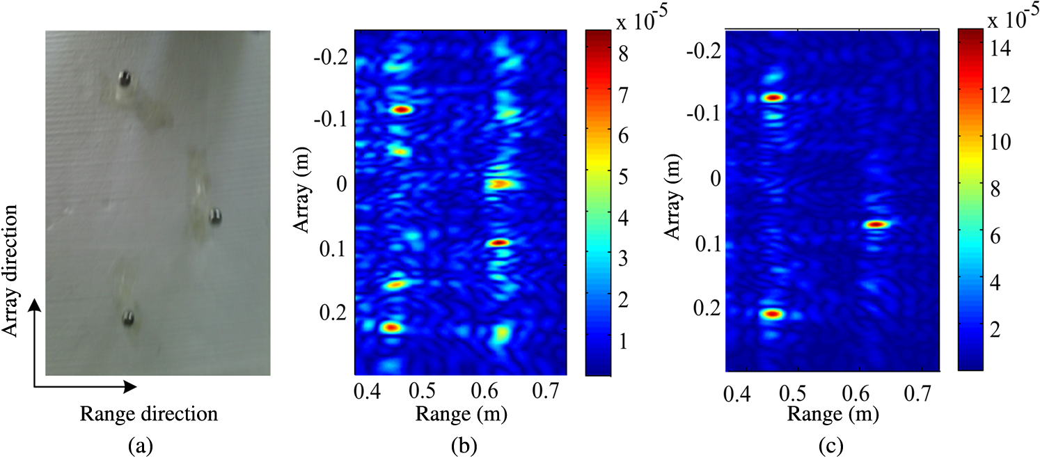 Array error calibration methods in downward-looking linear-array
