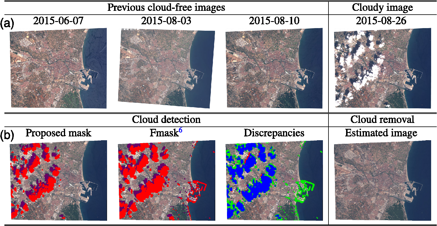 Introductory Digital Image Processing A Remote Sensing Perspective Pdf