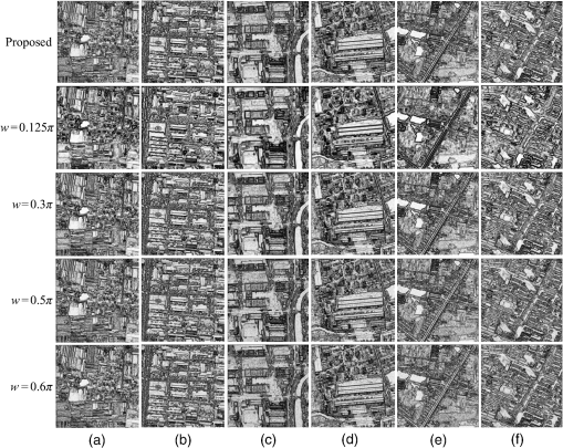 Optimal Gabor filter-based edge detection of high spatial