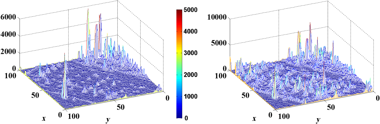 Hyperspectral anomaly detection based on stacked denoising