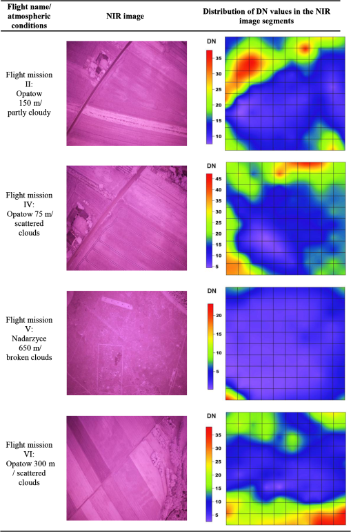 Method of radiometric quality assessment of NIR images
