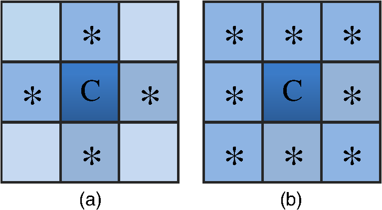 Spatial–spectral semisupervised classification based on teaching