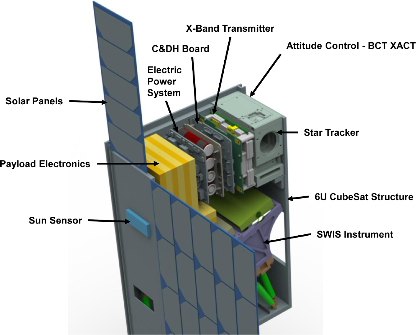 Snow And Water Imaging Spectrometer Mission Instrument Concepts Of Electrical Panels Understanding The Relationship Star Delta Swis Cubesat Configuration With Commercial Spacecraft Components Boards That Satisfy Requirements