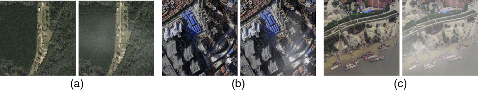 Haze removal from a single remote sensing image based on a fully