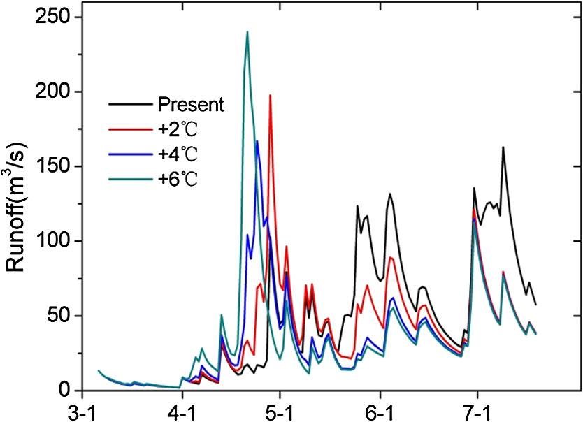 journal of applied remote sensing pdf