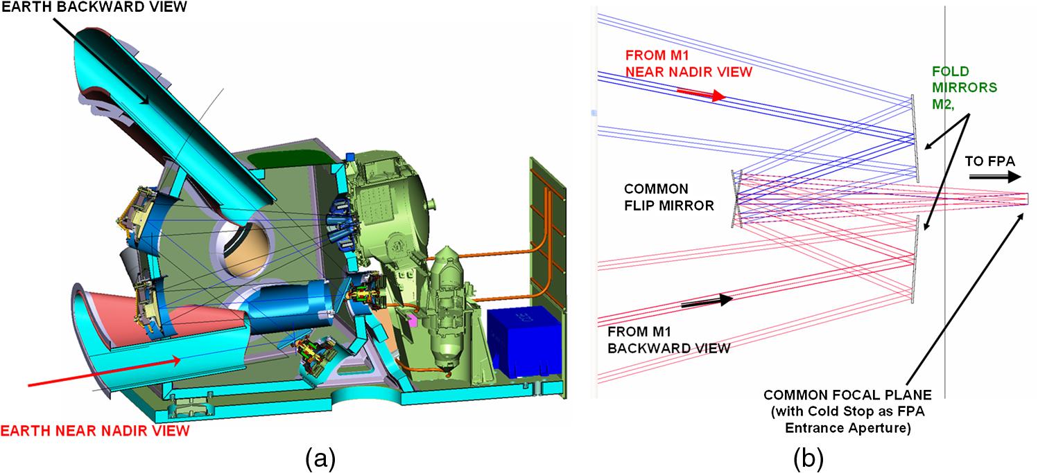 gma c compressor wiring diagram voltage drop diagram