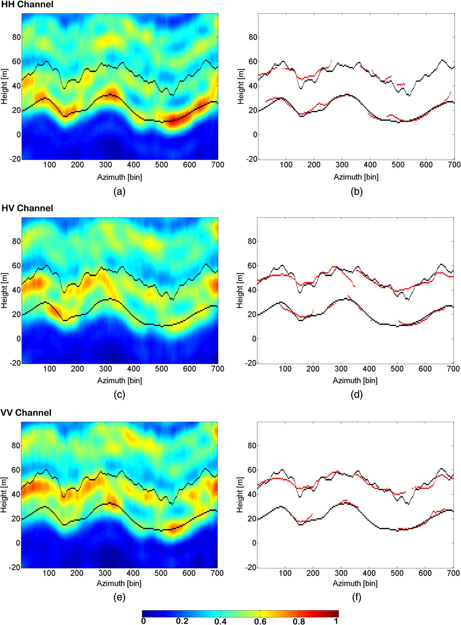 Multibaseline polarimetric synthetic aperture radar tomography of