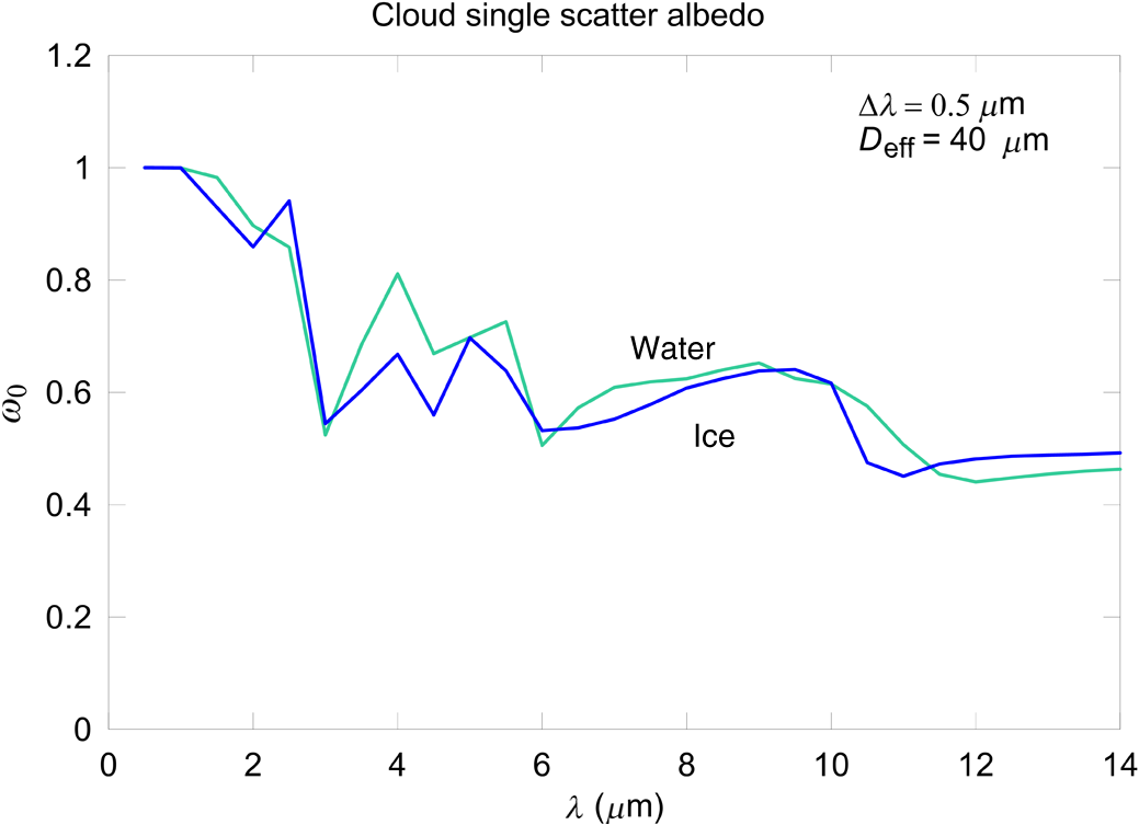 Analysis of air force weather agency cloud data for assessing single jars91096049f009g fandeluxe Choice Image