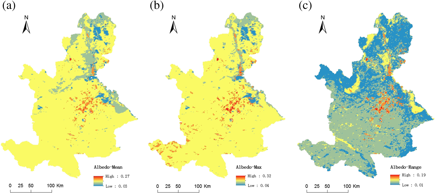 Identification and analysis of ecosystem functional types in the ...