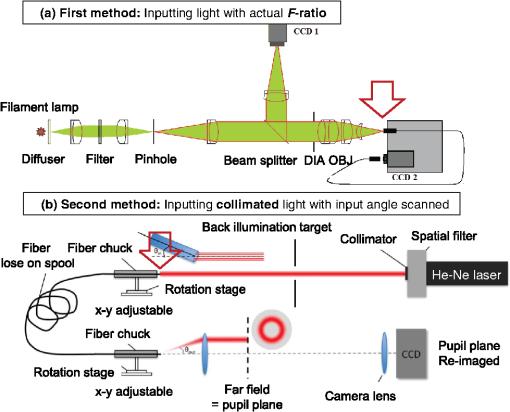 Prime Focus Spectrograph for the Subaru telescope: massively