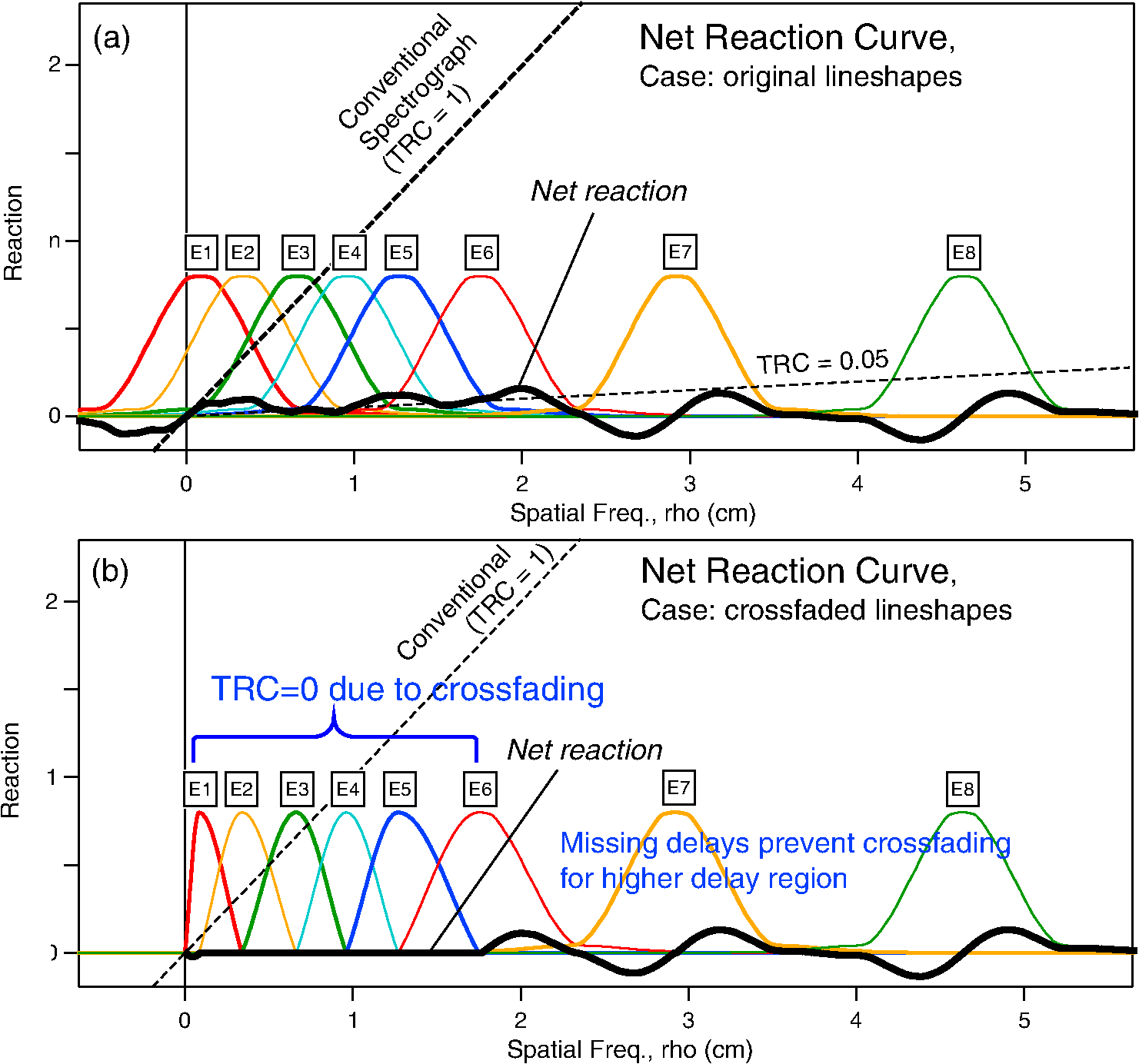 High Resolution Broadband Spectroscopy Using Externally Dispersed E7 350 Engine Diagram Fig 41