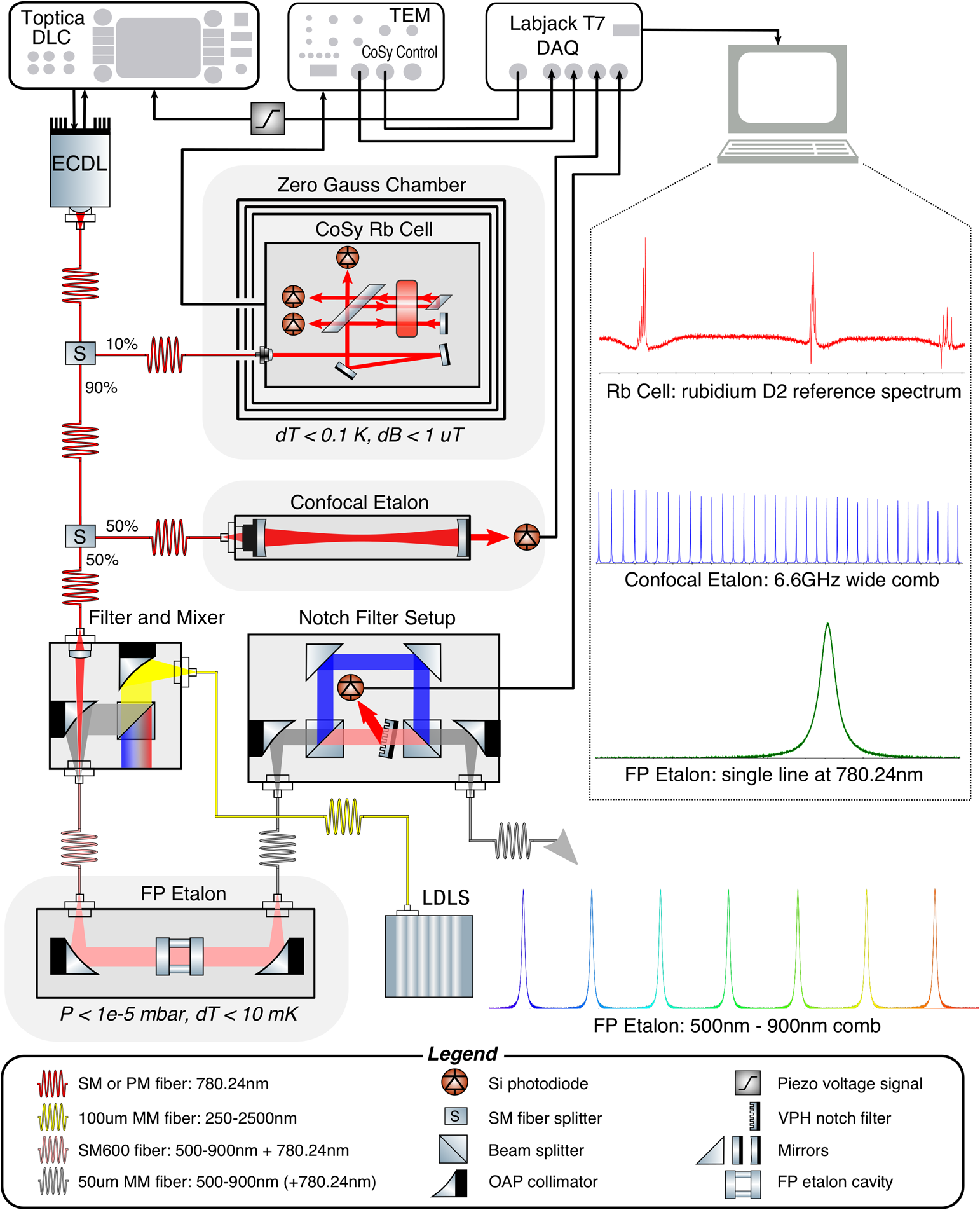 Rubidium traced white light etalon calibrator for radial velocity jatis32025003f003g fandeluxe Images