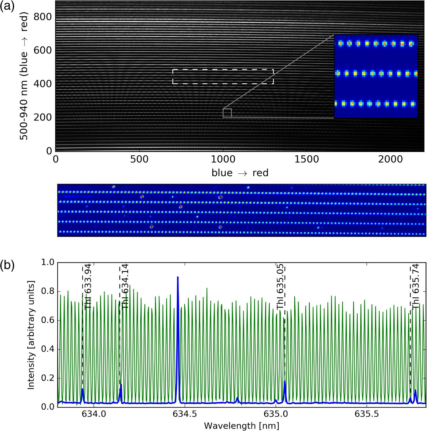 Rubidium traced white light etalon calibrator for radial velocity jatis32025003f006g fandeluxe Images
