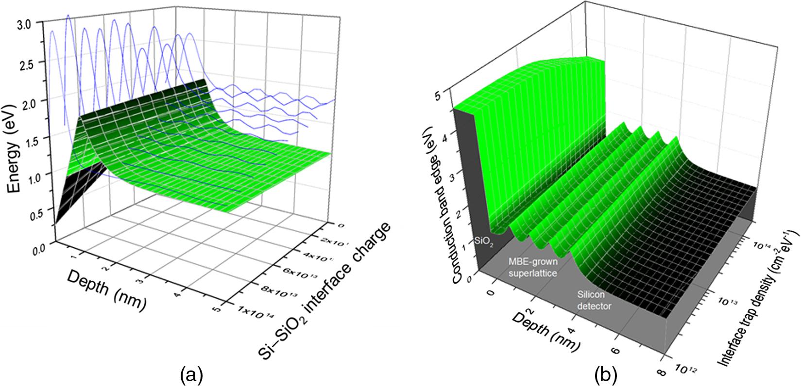 High Efficiency Uv Optical Nir Detectors For Large Aperture Geiger Counter Diagram Chapter 21 Section 5 Fig