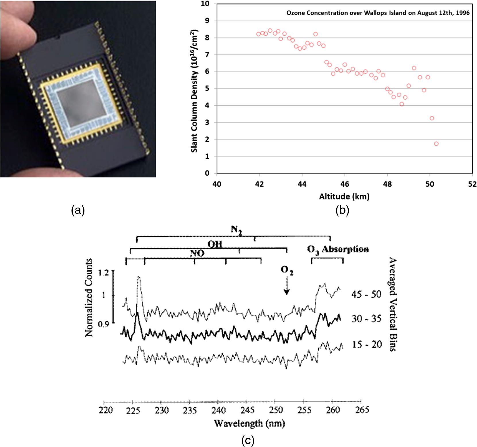 Eg 260 Grinder Wiring Diagram Trusted Diagrams High Efficiency Uv Optical Nir Detectors For Large Aperture