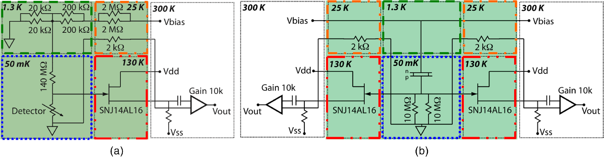 System Design And Implementation Of The Detector Assembly Above Circuit Diagram For Diode Matrix Showing Wiring References Different Color Boundaries Are Used Easier Identification Temperature Regions 50 Mk Blue 13 K Green 26 Orange 130 Red
