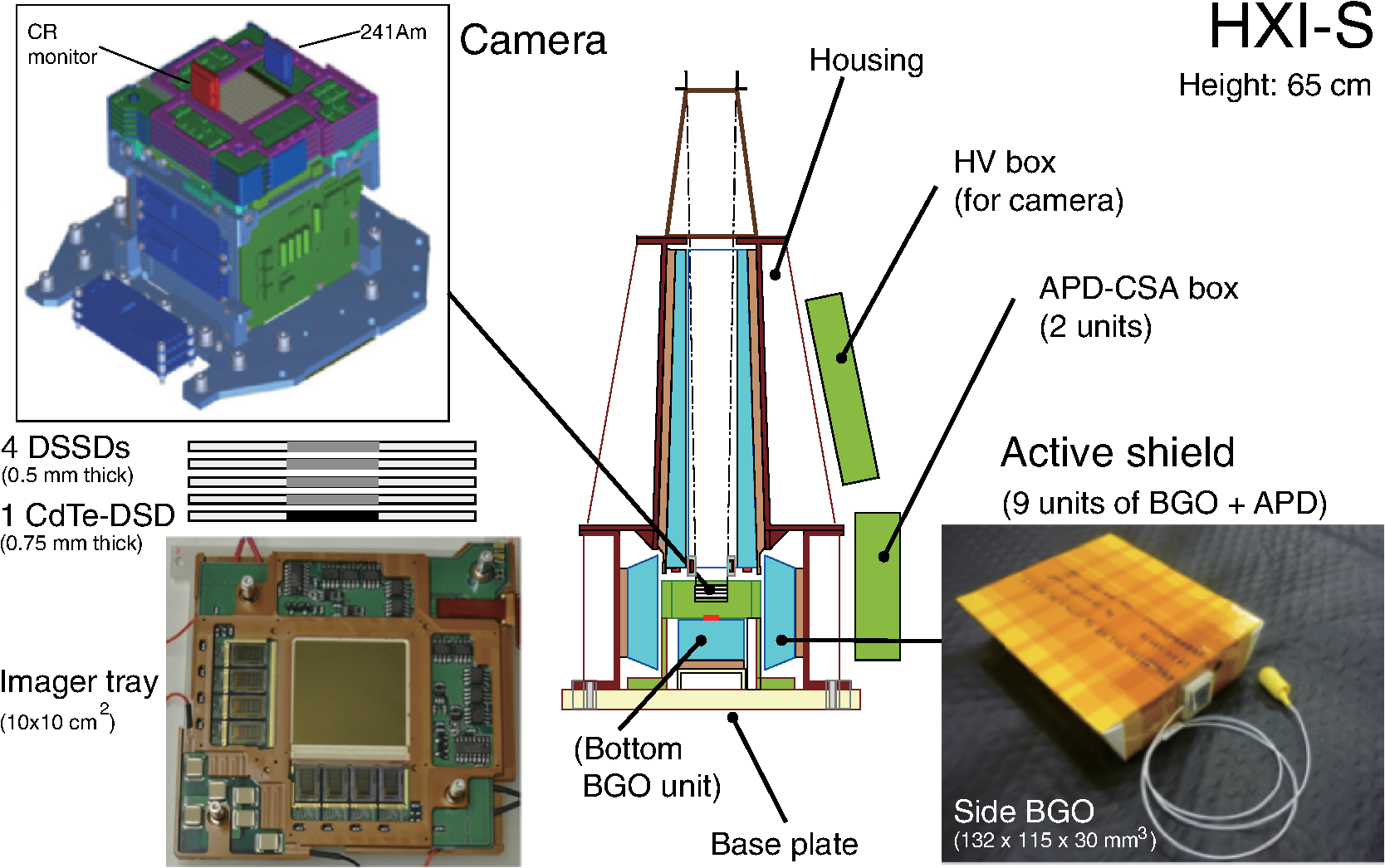 Hard x-ray imager onboard Hitomi (ASTRO-H)