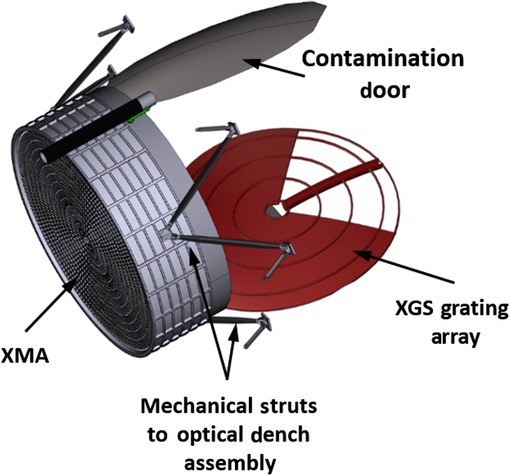 Lynx X-Ray Observatory: an overview