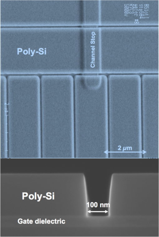 Toward fast, low-noise charge-coupled devices for Lynx