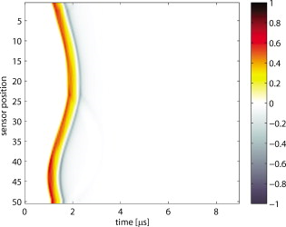 k-Wave: MATLAB toolbox for the simulation and reconstruction