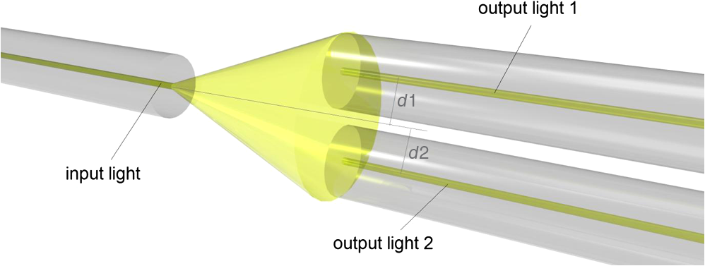 fiber optic pressure sensor pdf
