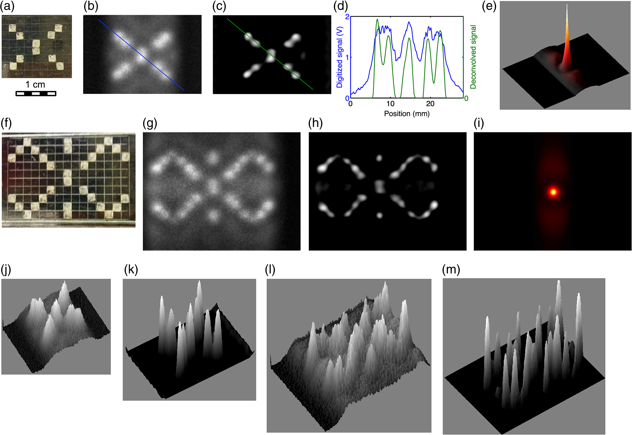 dbc77d7228 Nanodiamond molecular imaging with enhanced contrast and expanded ...