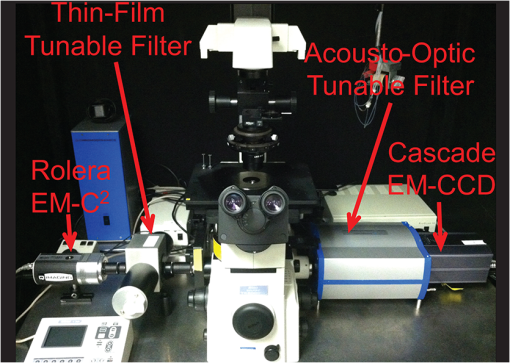 Thin-film tunable filters for hyperspectral fluorescence
