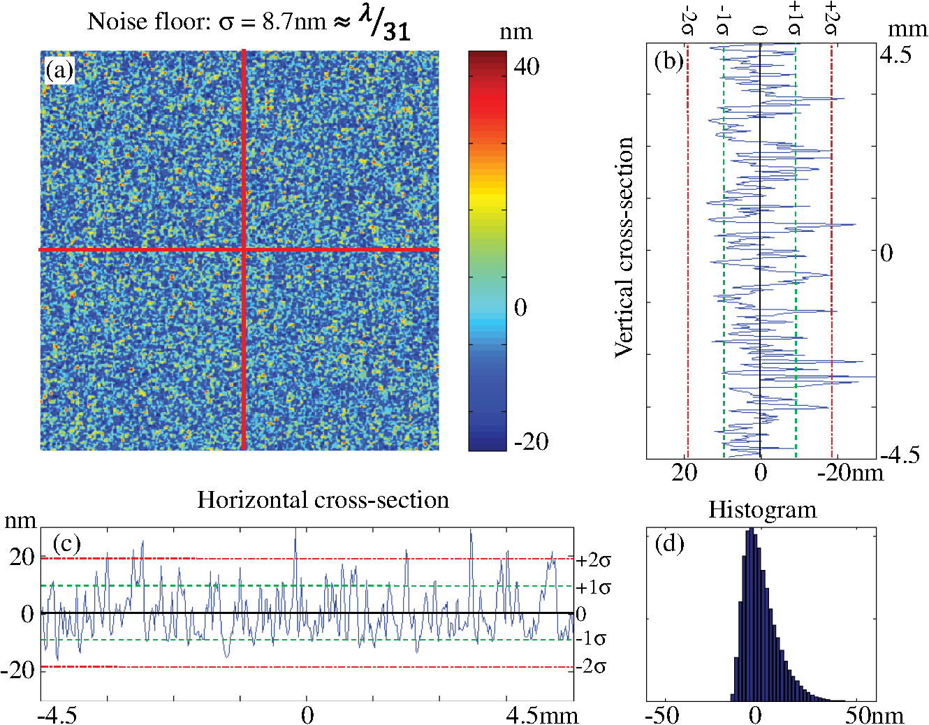 Full-field transient vibrometry of the human tympanic