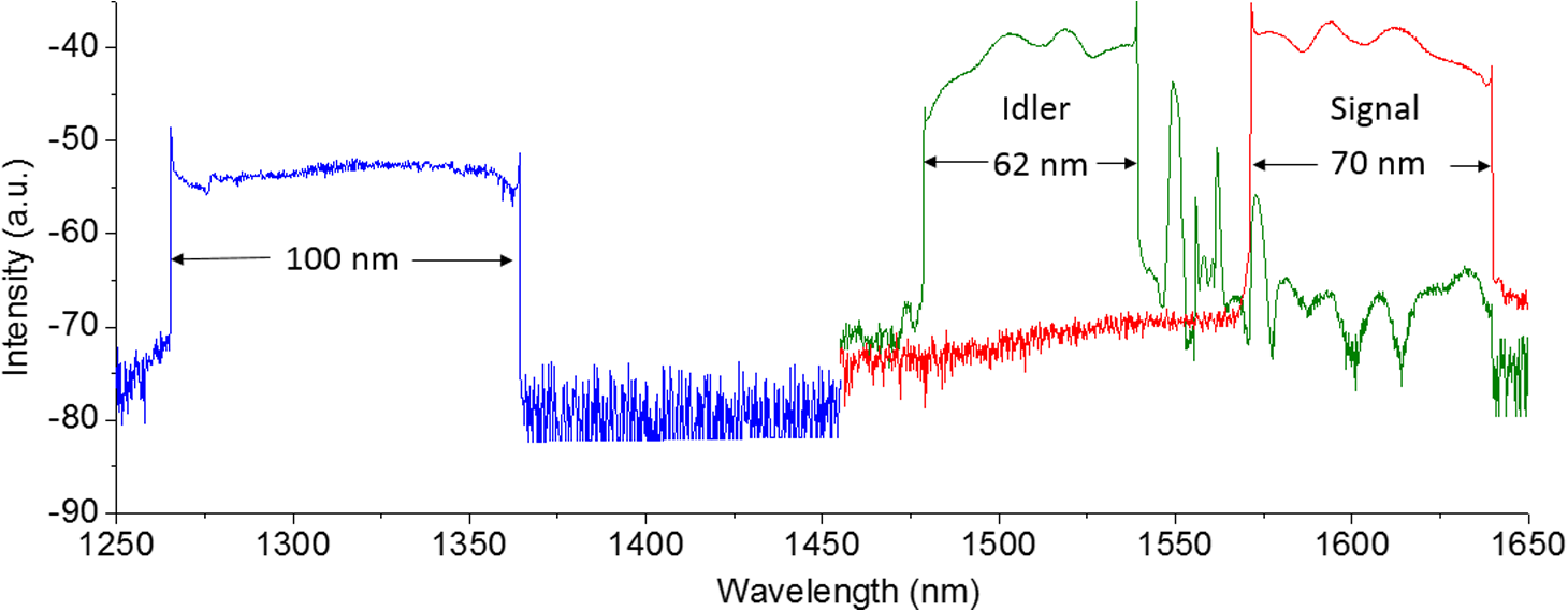 Tri Band Spectroscopic Optical Coherence Tomography Based On Tc9400 Analog Division Ratiometric Measurement Fig 7