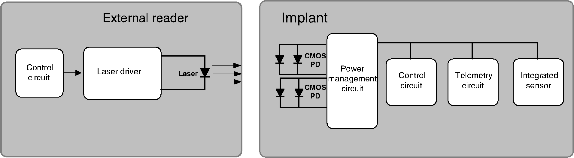 Silicon On Insulator Based Complementary Metal Oxide Semiconductor Pc Heat Monitor Circuit Piezoelectric Sensor Schematic Representation Of Integrated Optoelectronic System Design
