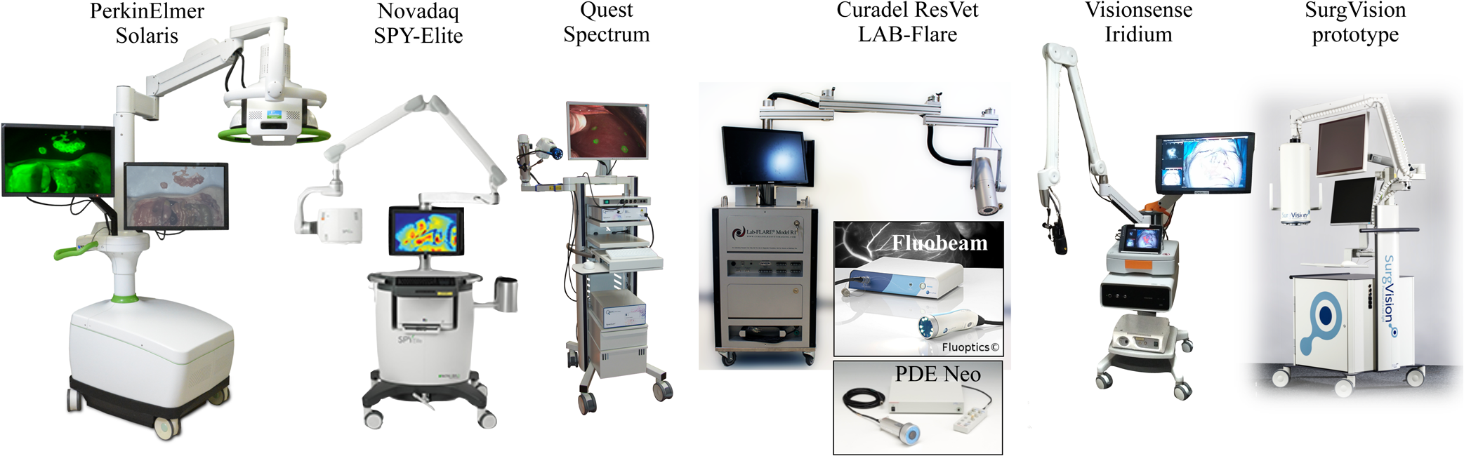 Review Of Fluorescence Guided Surgery Systems