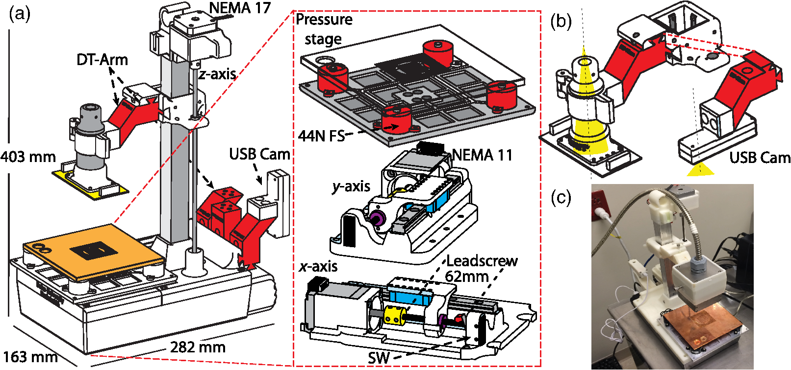 Miniature Spectral Imaging Device For Wide Field Quantitative Parts Diagram Moreover Simple Car Engine Besides Labeled Slot Mechanism That Allows The User To Swap Components Without Tools And C A Digital Image With Platform Just Prior Clinical Use