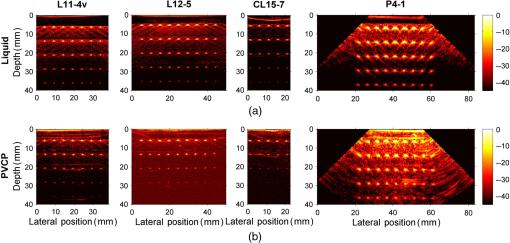 Phantom-based image quality test methods for photoacoustic