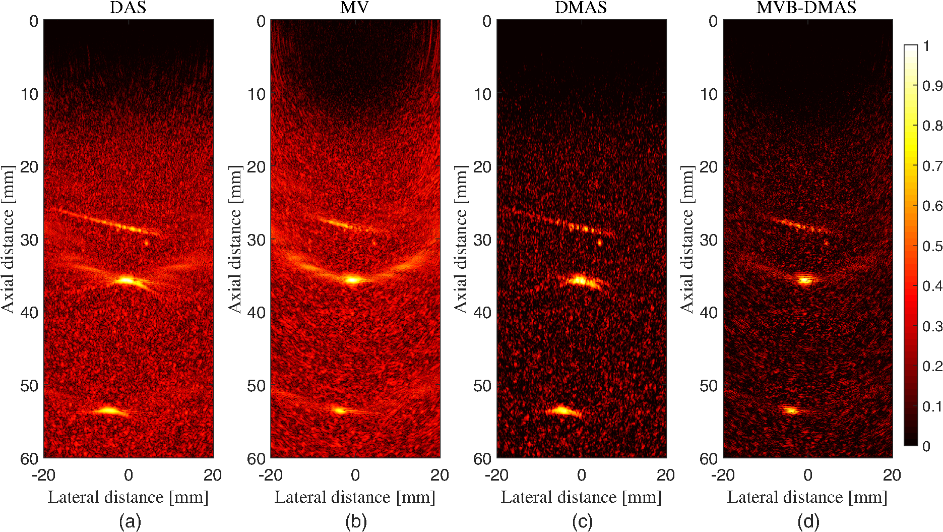 Linear-array photoacoustic imaging using minimum variance-based