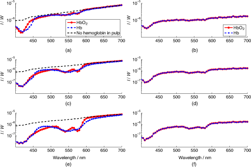 Parallelized Monte Carlo software to efficiently simulate