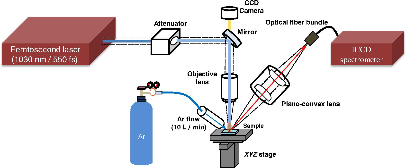 Click For Full Schematic Diagram