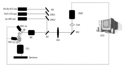 on jackson guitar wiring diagram profusion