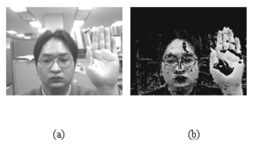 Locating human faces in a complex background including non