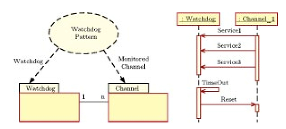 Framework for automatic quality control in industrial