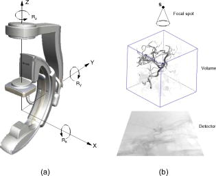 Real-time integration of 3-D multimodality data in interventional