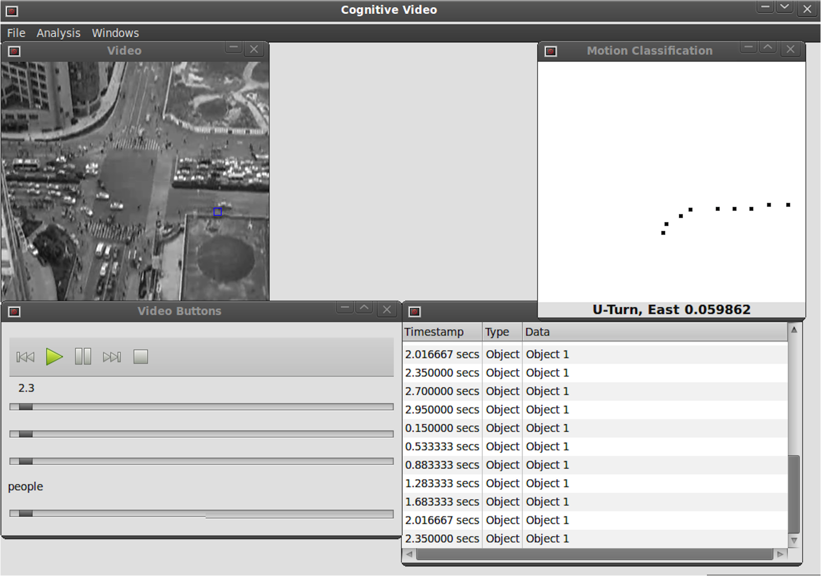 Adaptive Feature Annotation For Large Video Sensor Networks Integrated Circuit Wikipedia Photos And Videos Fig 7