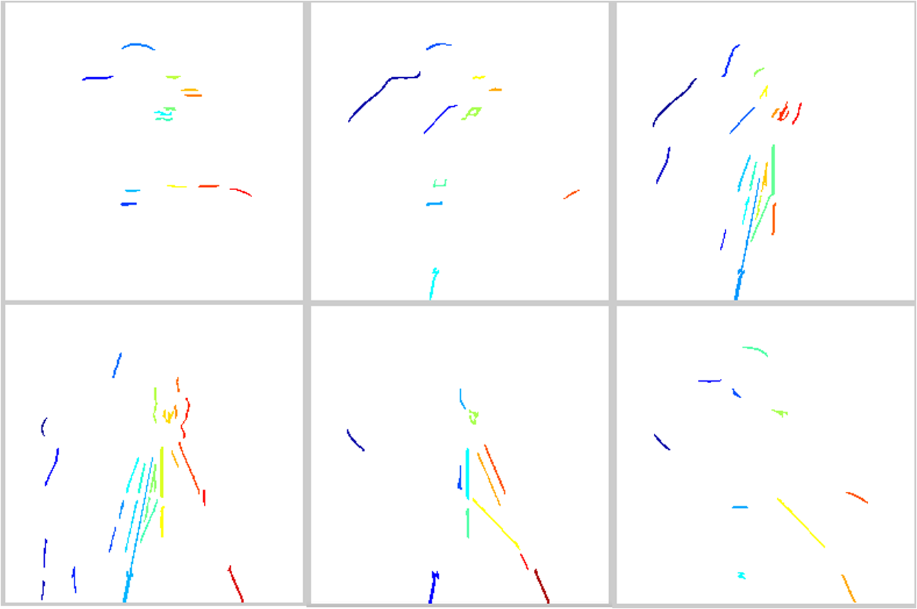 Rotation invariant feature lines transform for image matching