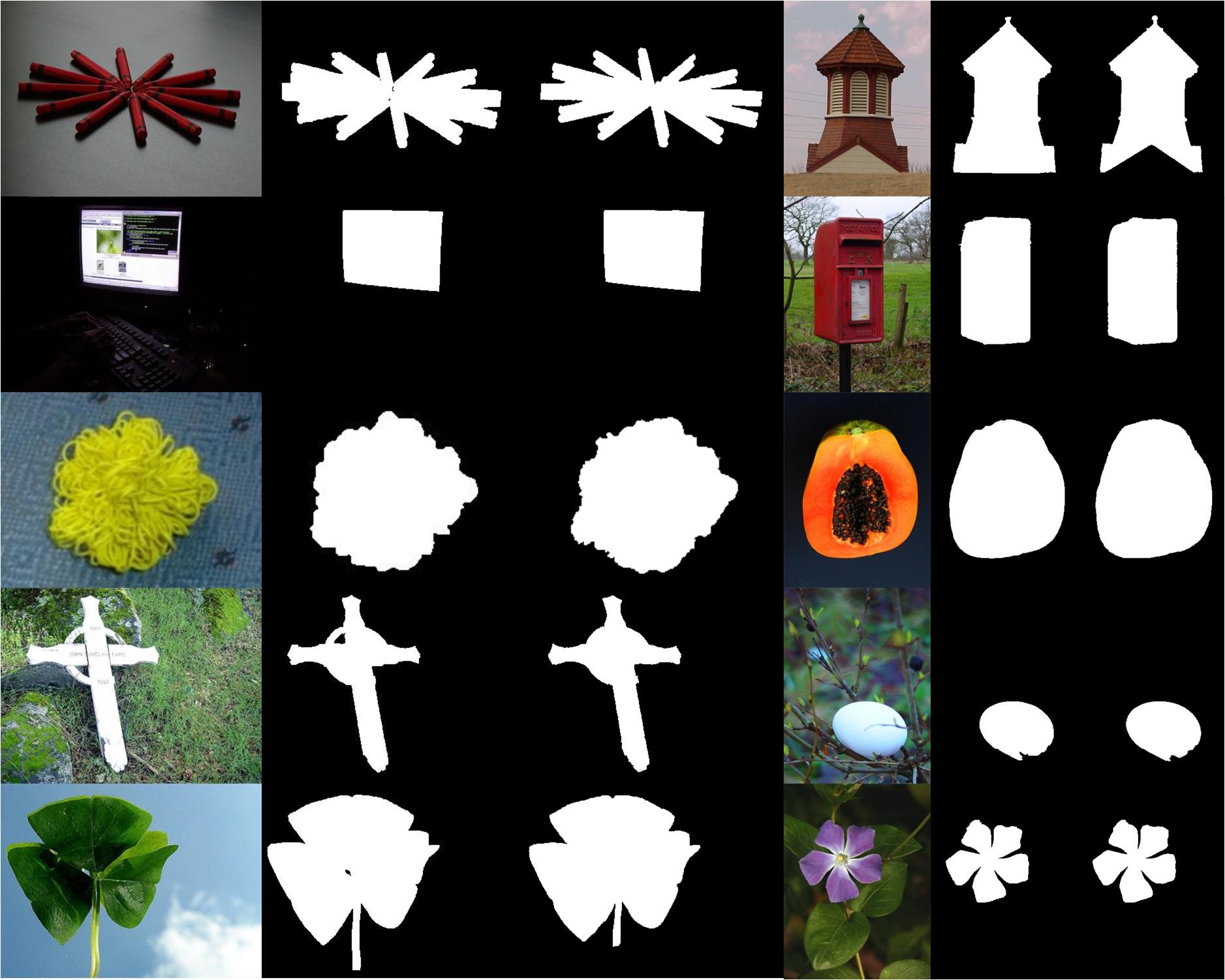 Multiresolution saliency map based object segmentation