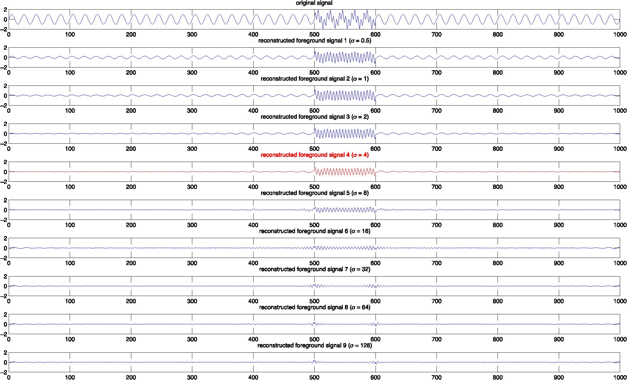 Spectral saliency via automatic adaptive amplitude spectrum analysis jei252023020f003g gamestrikefo Images