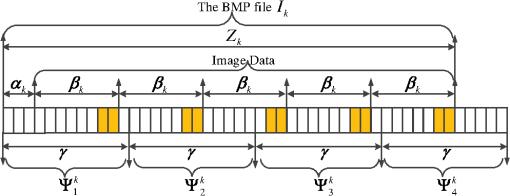 Reassembling fragmented BMP files based on padding bytes