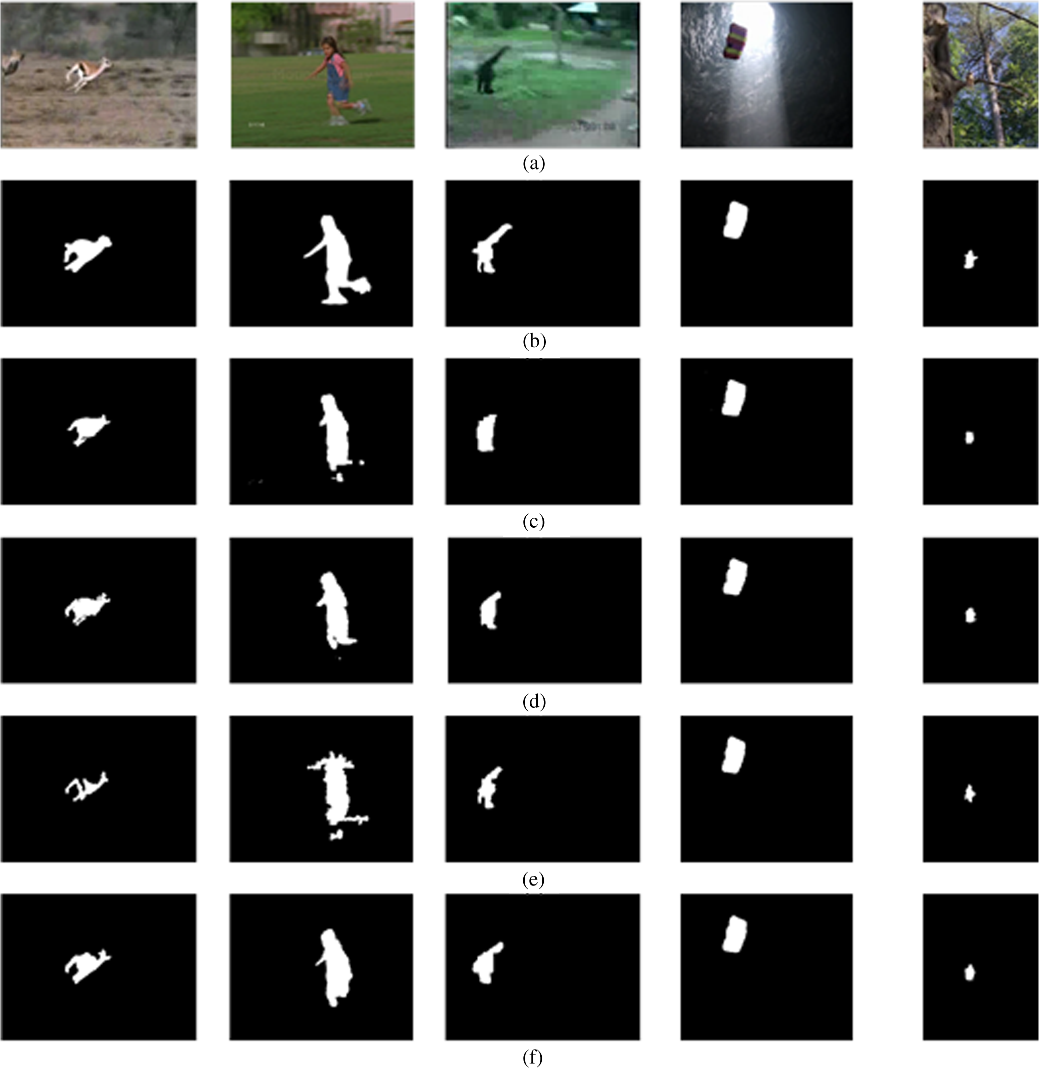 Robust segmentation of moving objects in video based on