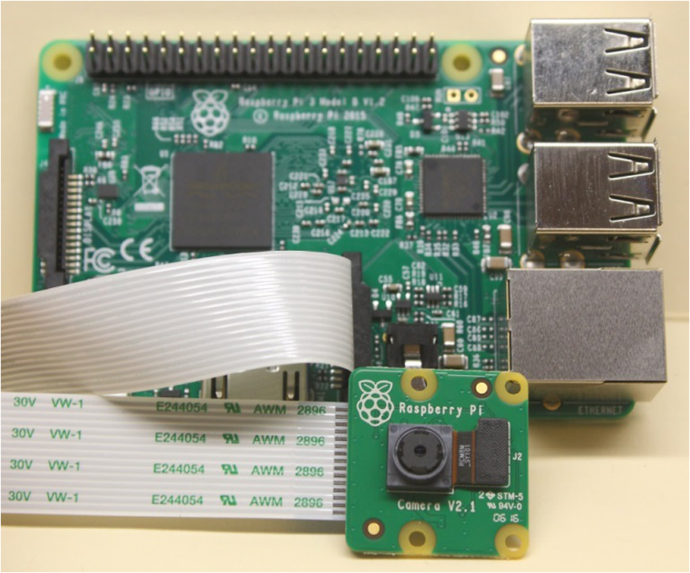 Laying the foundation to use Raspberry Pi 3 V2 camera module imagery