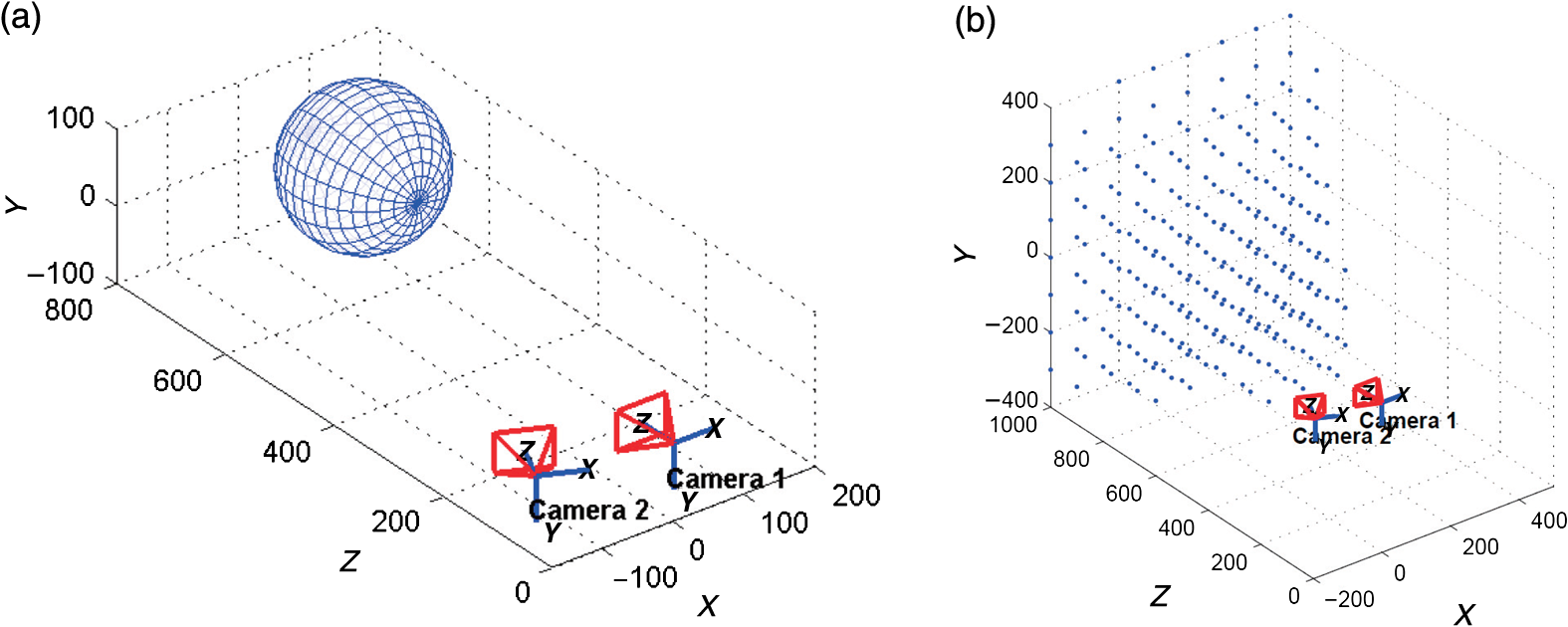 Plate refractive camera model and its applications fig 7 fandeluxe Image collections