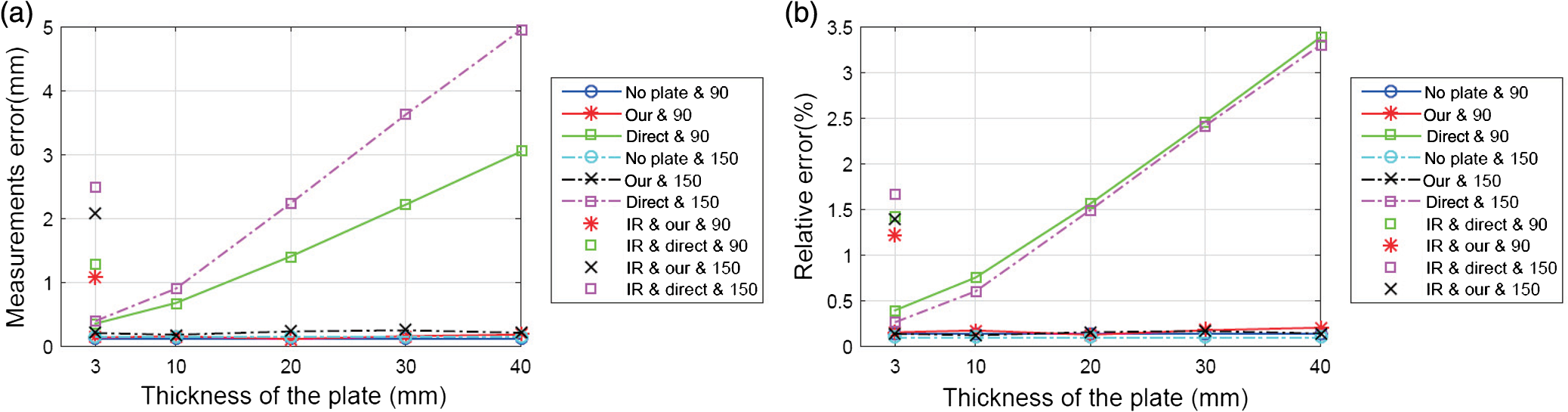 Plate refractive camera model and its applications fig 13 fandeluxe Image collections